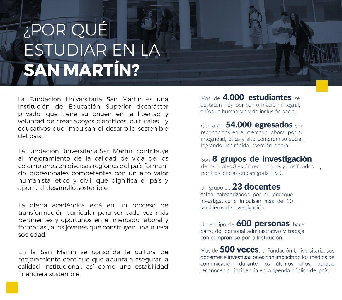 Inserto Por qué estudiar en la San Martin