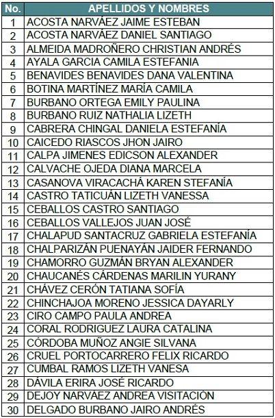 lista1-admitidos-medicina-pasto-2021