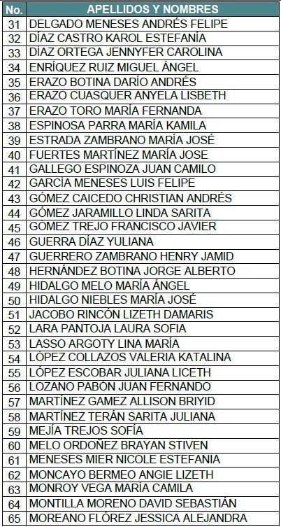 lista2-admitidos-medicina-pasto-20211