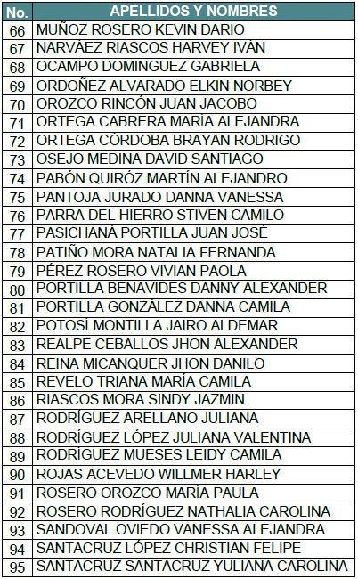 lista3-admitidos-medicina-pasto-20211