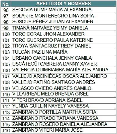 lista4-admitidos-medicina-pasto-20211