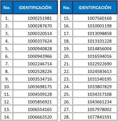 1r listado de aspirantes admitidos al programa de Medicina sede Bogotá 2021-2
