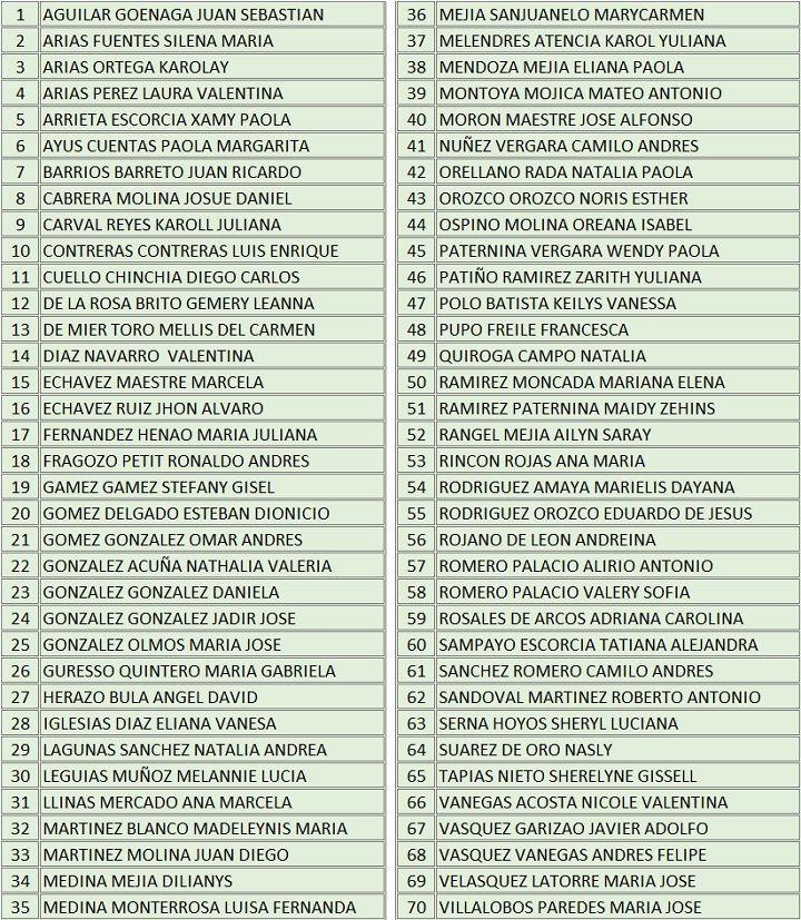 listado1-admitidos-medicina-puerto-colombia-20212